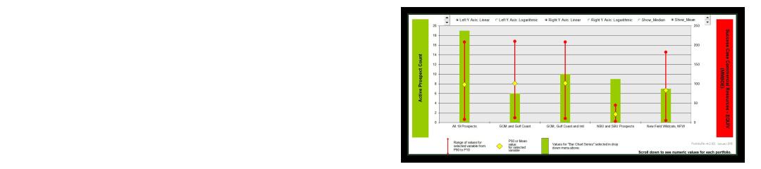 Oil & Gas Exploration Risk Assessment Software