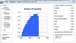 Toolbox - BETA curve fit