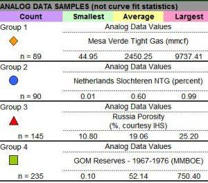 Toolbox curve statistics